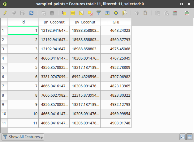 Attribute table of resulting point layer with sampled values using Point sampling tool