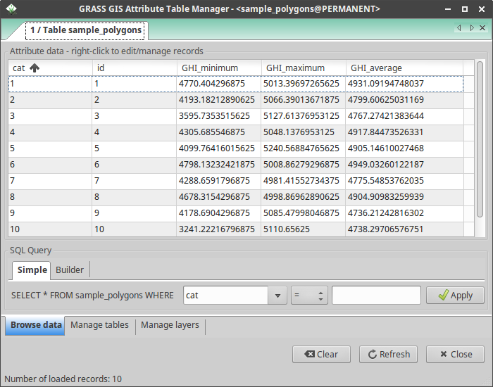 Attribute table of layer output of v.rast.stats for zonal statistics in GRASS GIS