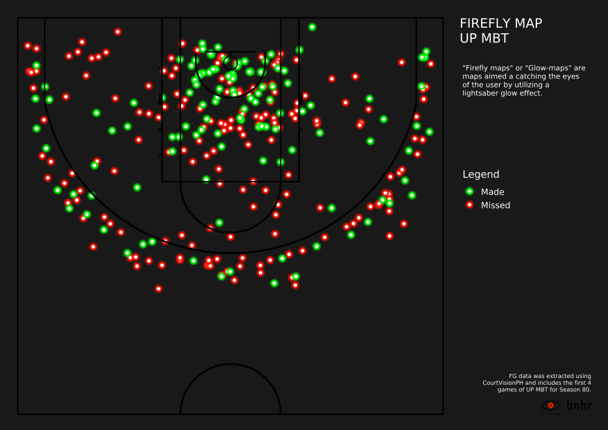 UAAP University of the Philippines Fighting Maroons firefly maps in QGIS