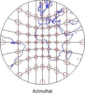 Azimuthal map projetion Tissot indicatrix